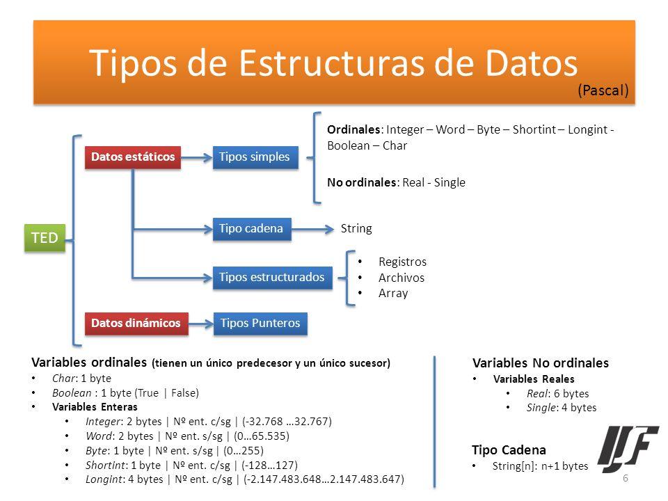 Tipos de Estructuras de Datos