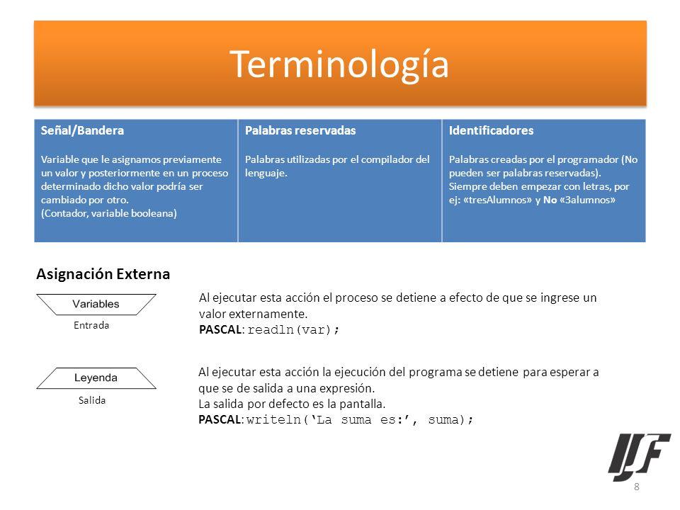 Terminología Asignación Externa Señal/Bandera Palabras reservadas
