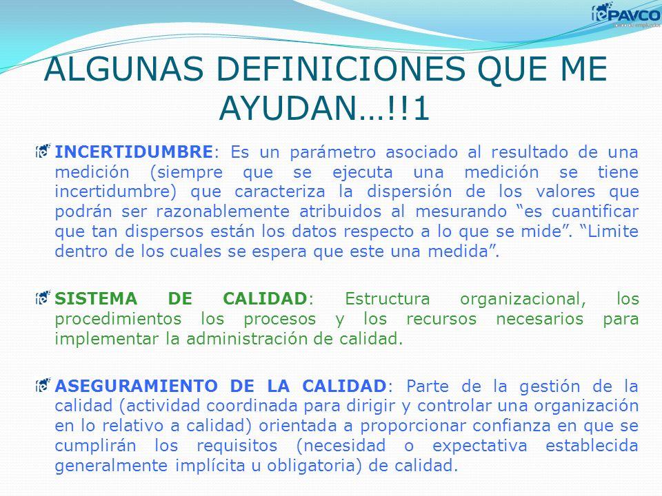 ALGUNAS DEFINICIONES QUE ME AYUDAN…!!1