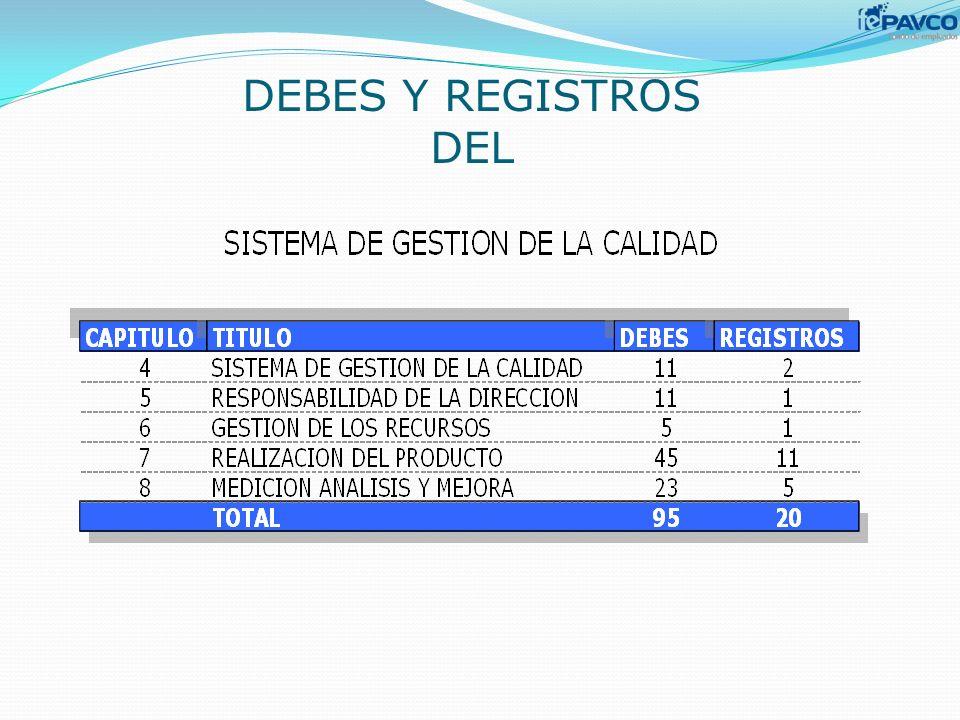 DEBES Y REGISTROS DEL 18