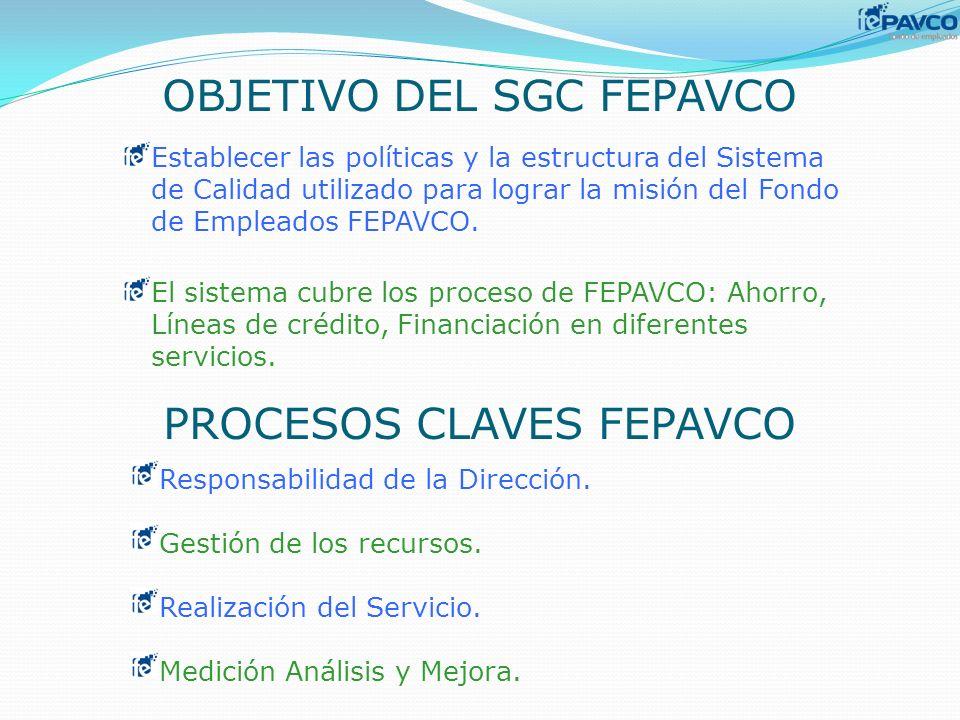 OBJETIVO DEL SGC FEPAVCO