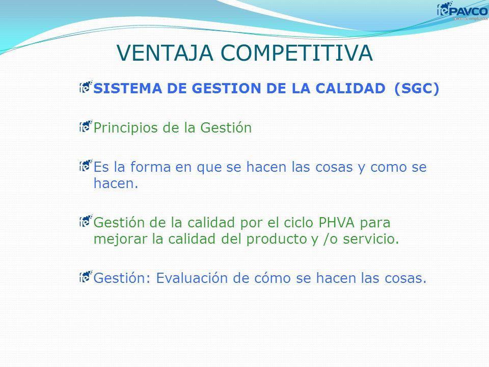 VENTAJA COMPETITIVA SISTEMA DE GESTION DE LA CALIDAD (SGC)