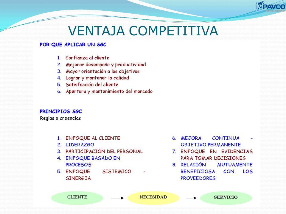 VENTAJA COMPETITIVA 5
