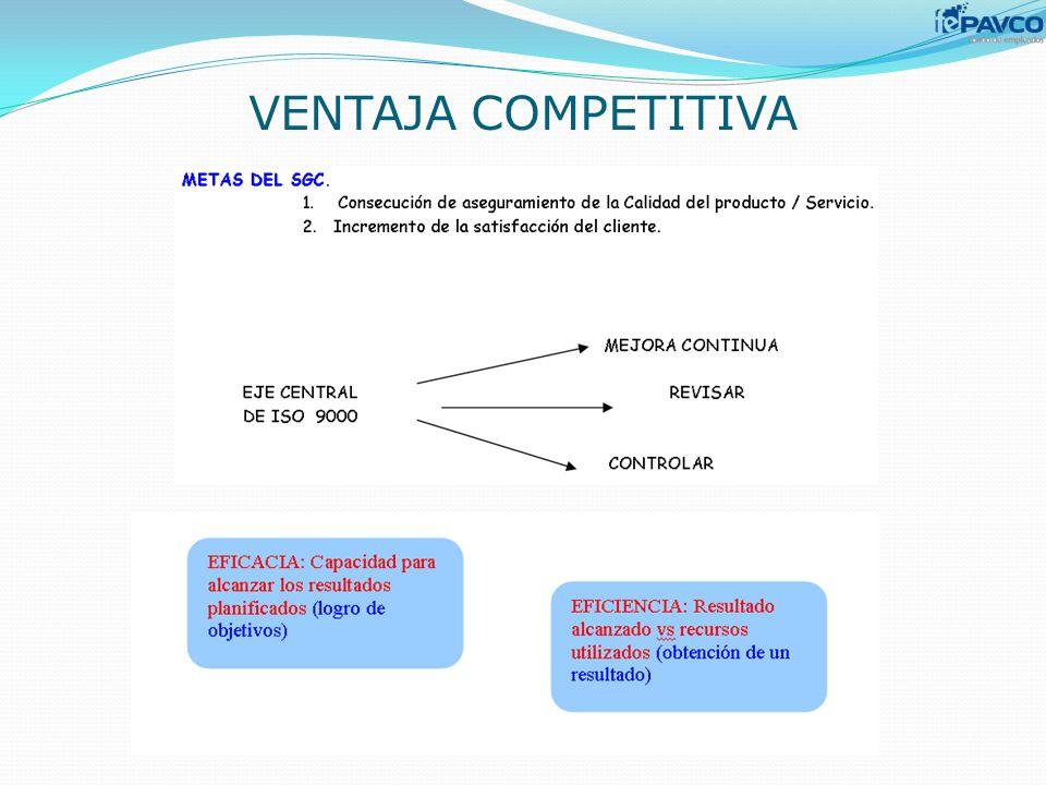 VENTAJA COMPETITIVA 6