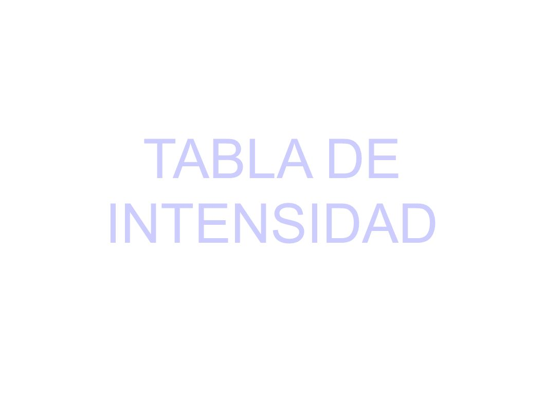 TABLA DE INTENSIDAD