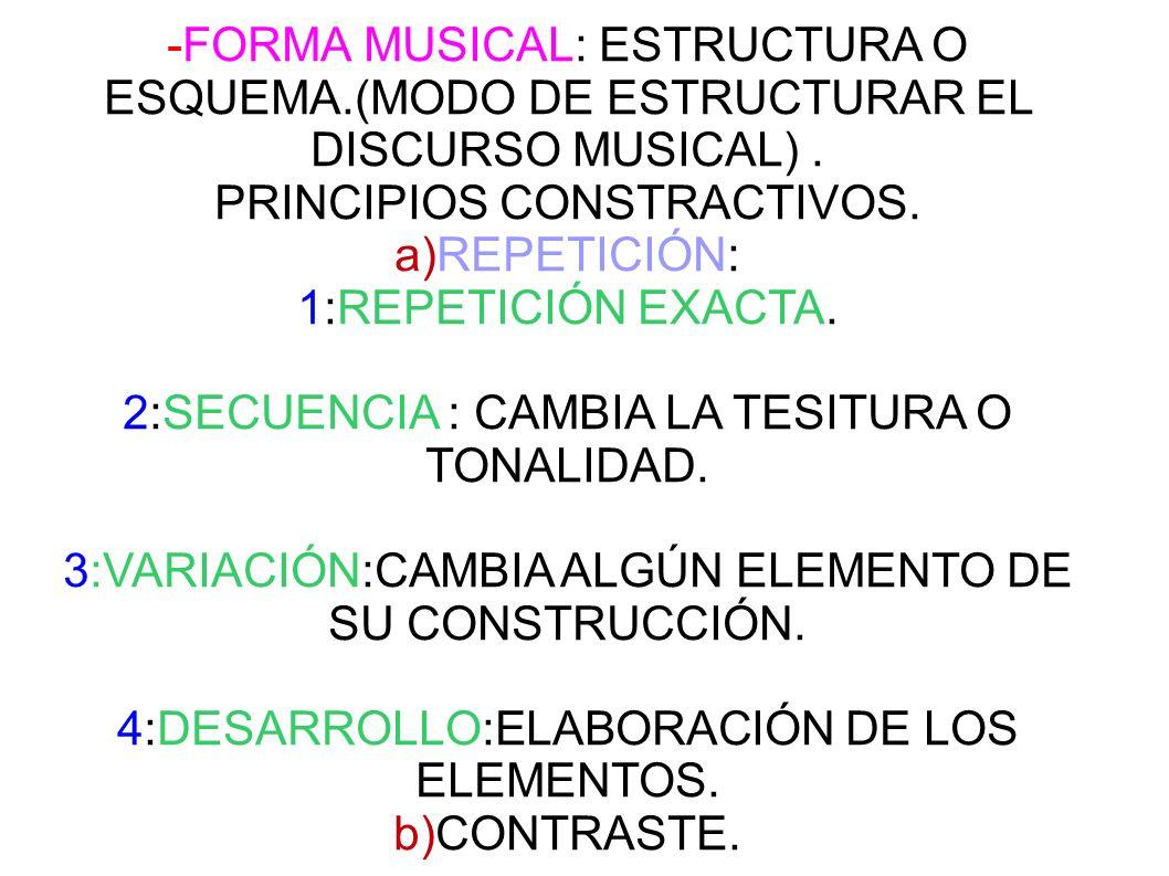 PRINCIPIOS CONSTRACTIVOS. a)REPETICIÓN: 1:REPETICIÓN EXACTA.