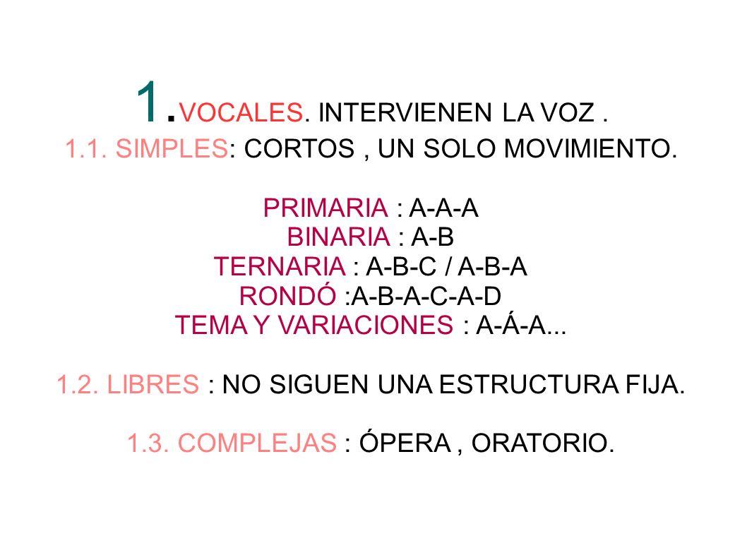 1.VOCALES. INTERVIENEN LA VOZ .