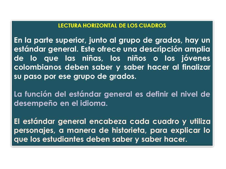 LECTURA HORIZONTAL DE LOS CUADROS