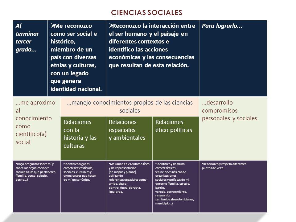 …manejo conocimientos propios de las ciencias sociales