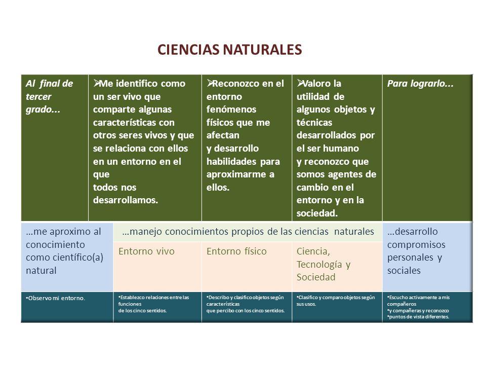 …manejo conocimientos propios de las ciencias naturales