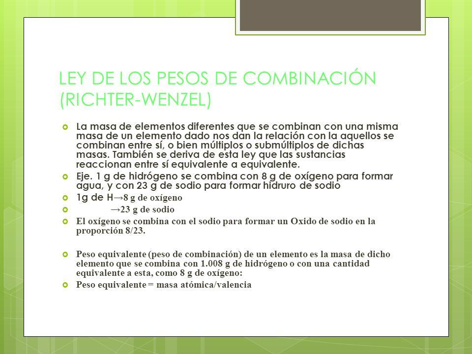 LEY DE LOS PESOS DE COMBINACIÓN (RICHTER-WENZEL)