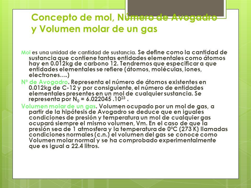 Concepto de mol, Número de Avogadro y Volumen molar de un gas