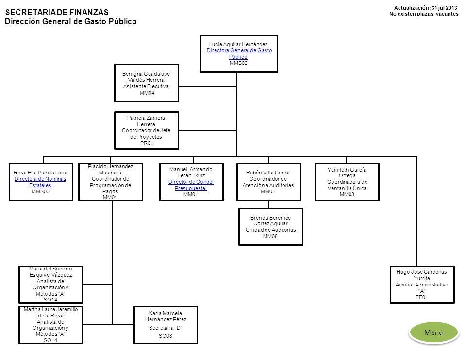 SECRETARIA DE FINANZAS Dirección General de Gasto Público