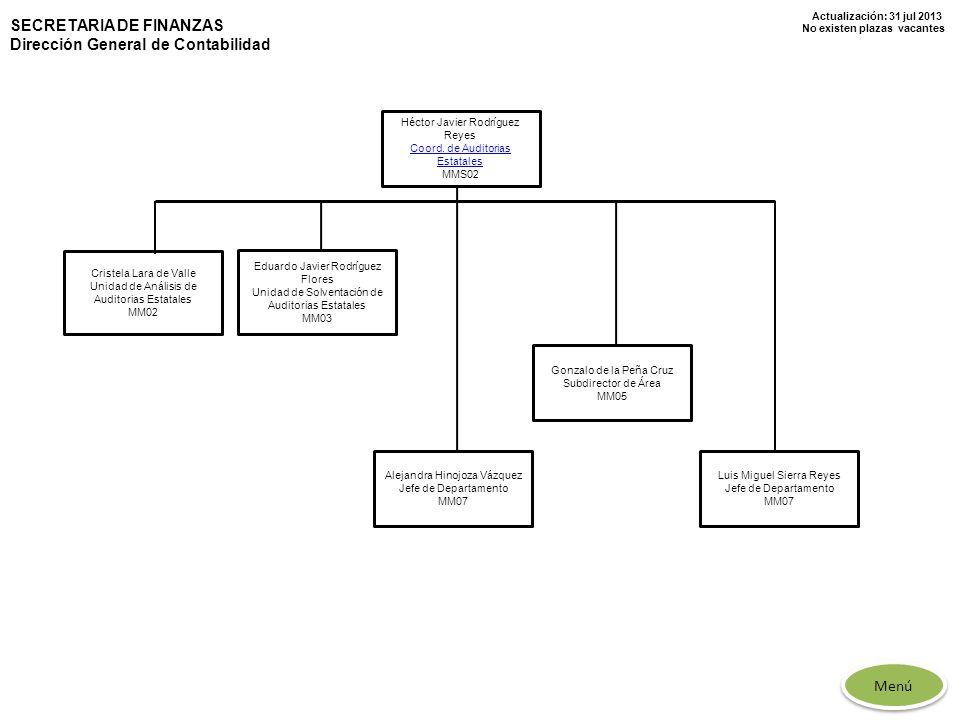 SECRETARIA DE FINANZAS Dirección General de Contabilidad