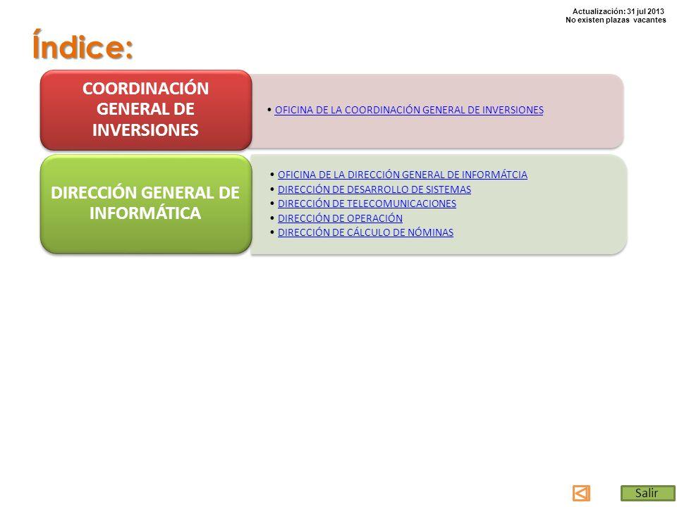 COORDINACIÓN GENERAL DE INVERSIONES DIRECCIÓN GENERAL DE INFORMÁTICA