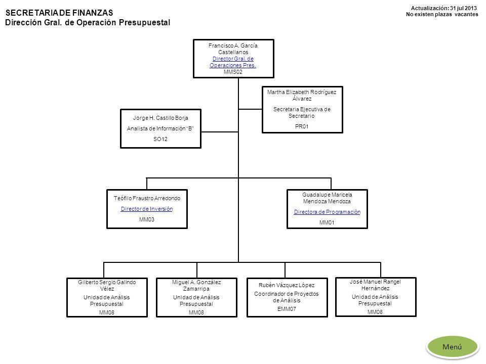 SECRETARIA DE FINANZAS Dirección Gral. de Operación Presupuestal