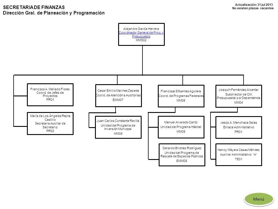 SECRETARIA DE FINANZAS Dirección Gral. de Planeación y Programación
