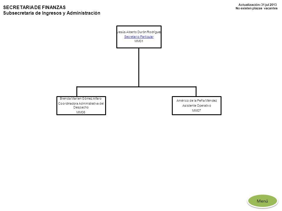 SECRETARIA DE FINANZAS Subsecretaria de Ingresos y Administración