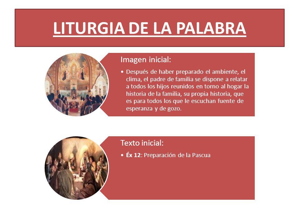 LITURGIA DE LA PALABRA Imagen inicial: