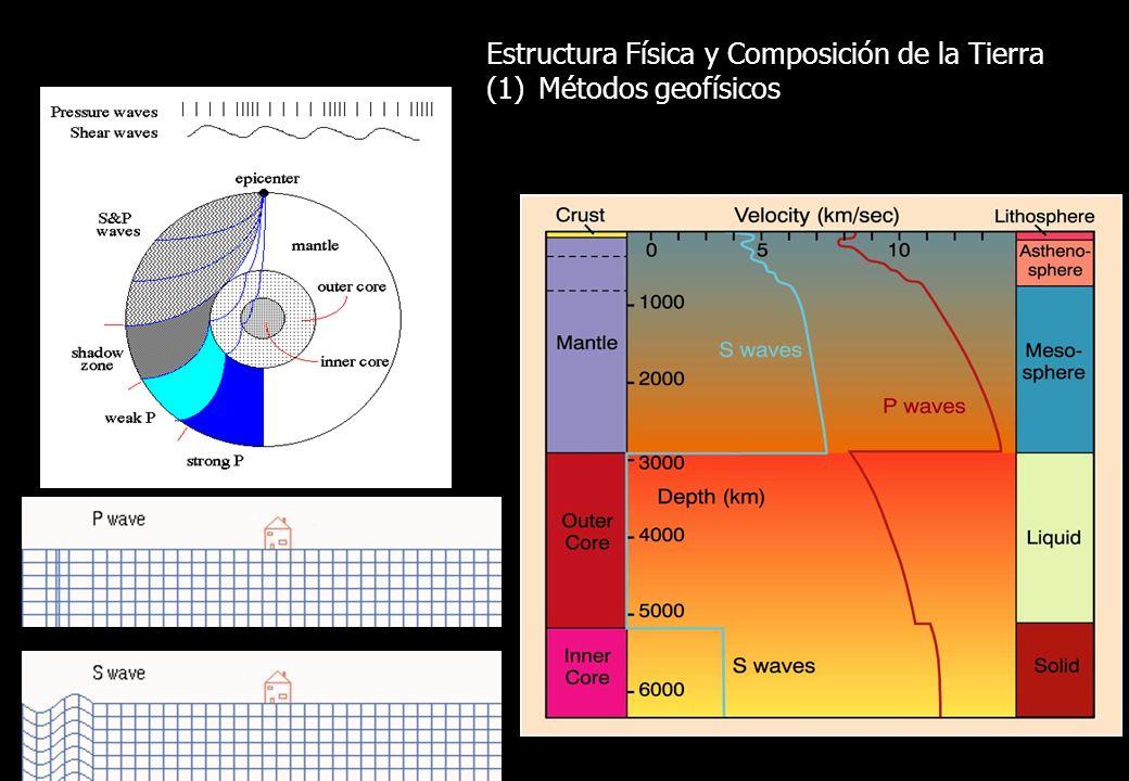 Estructura Física y Composición de la Tierra