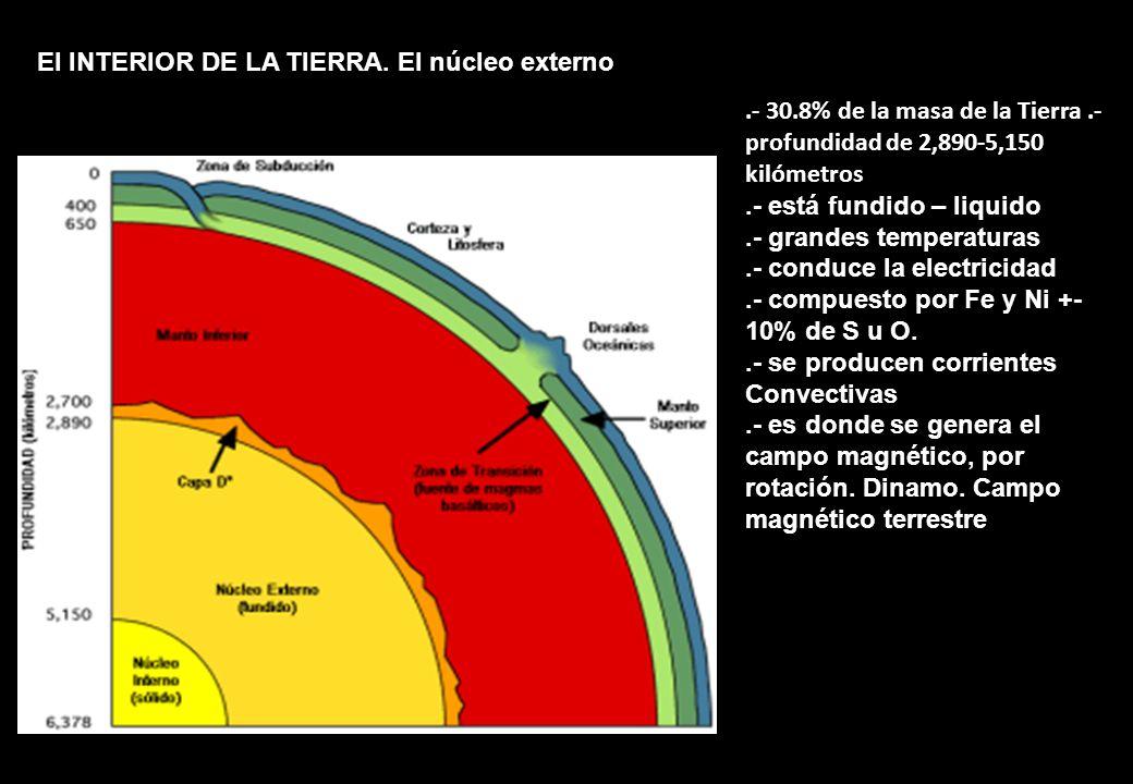 El INTERIOR DE LA TIERRA. El núcleo externo