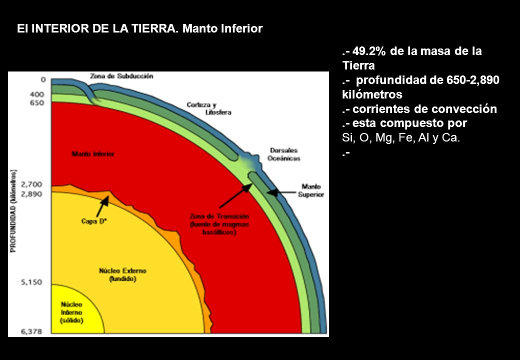 El INTERIOR DE LA TIERRA. Manto Inferior