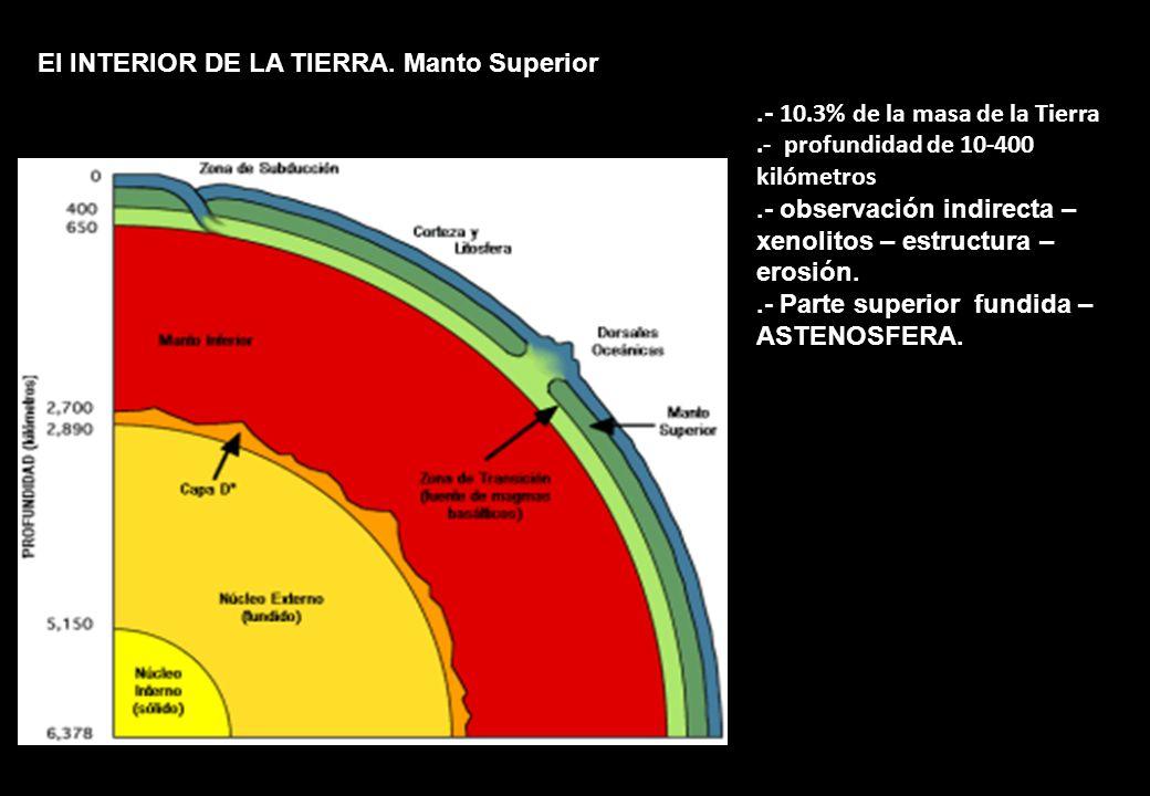 El INTERIOR DE LA TIERRA. Manto Superior
