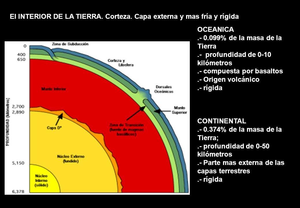 El INTERIOR DE LA TIERRA. Corteza. Capa externa y mas fría y rígida