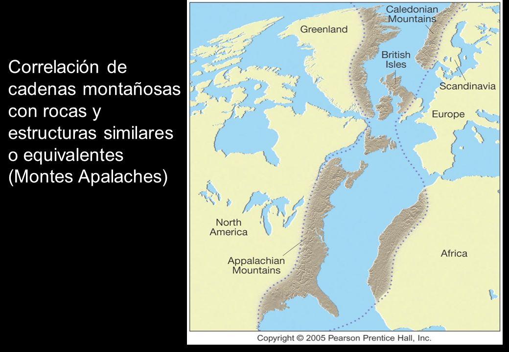 Correlación de cadenas montañosas con rocas y estructuras similares o equivalentes