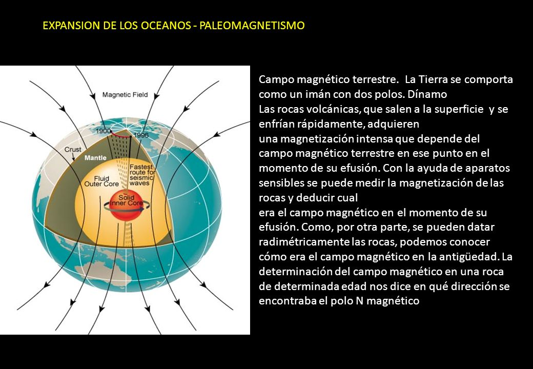 EXPANSION DE LOS OCEANOS - PALEOMAGNETISMO