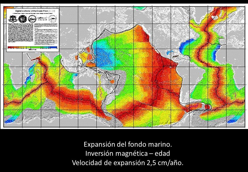 Expansión del fondo marino. Inversión magnética – edad