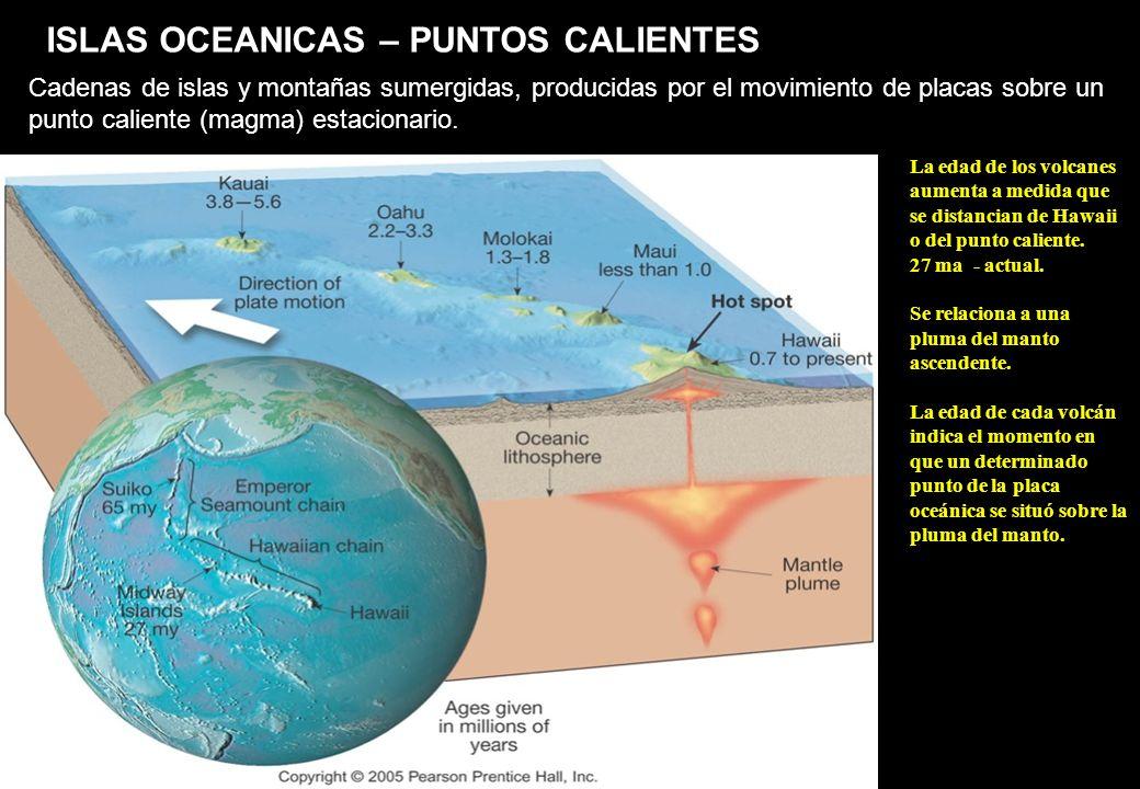 ISLAS OCEANICAS – PUNTOS CALIENTES