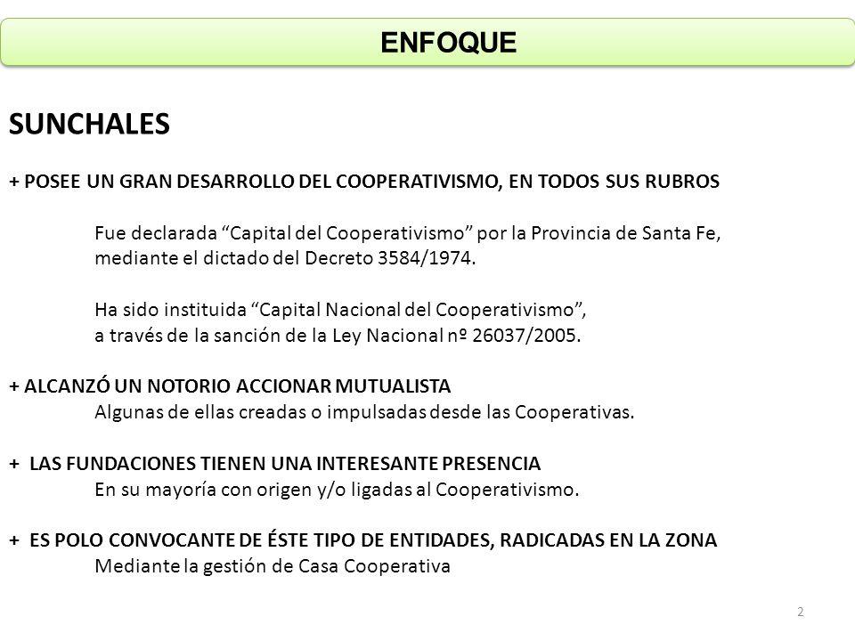 ENFOQUESUNCHALES. + POSEE UN GRAN DESARROLLO DEL COOPERATIVISMO, EN TODOS SUS RUBROS.
