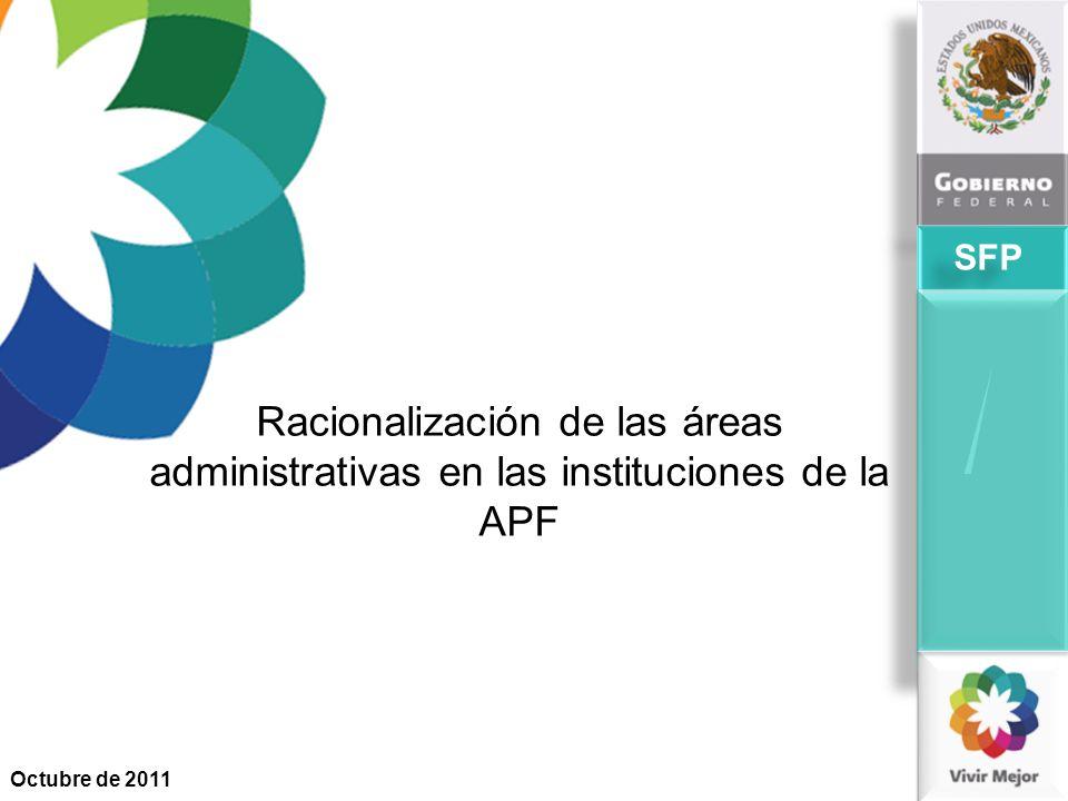 SFP Racionalización de las áreas administrativas en las instituciones de la APF Octubre de 2011