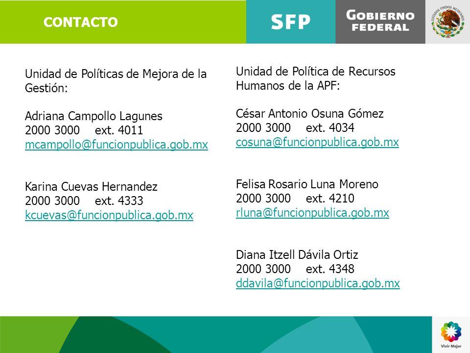 CONTACTO Unidad de Política de Recursos Humanos de la APF: