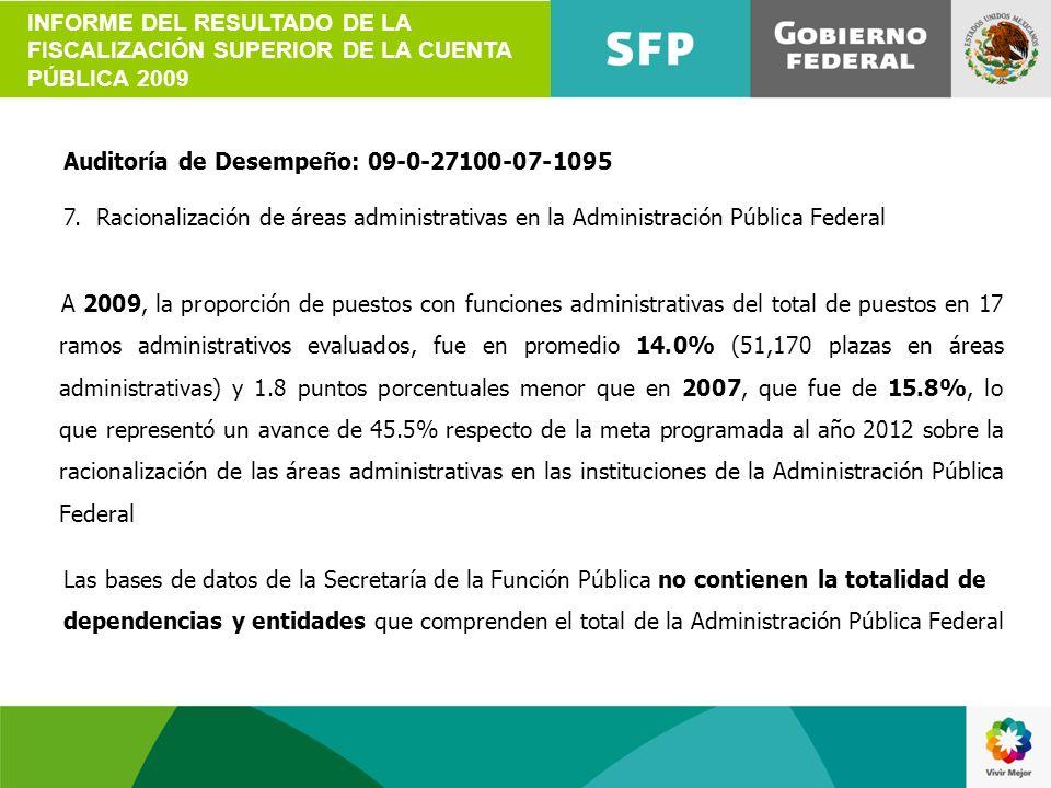 INFORME DEL RESULTADO DE LA FISCALIZACIÓN SUPERIOR DE LA CUENTA PÚBLICA 2009