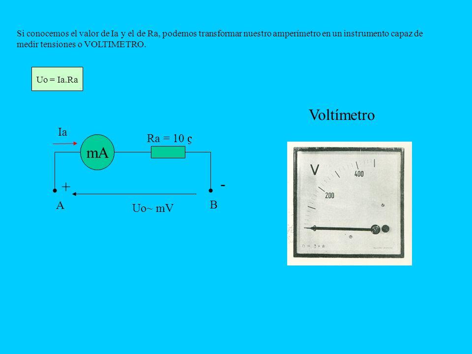 Voltímetro mA - + Ia Ra = 10  A B Uo~ mV