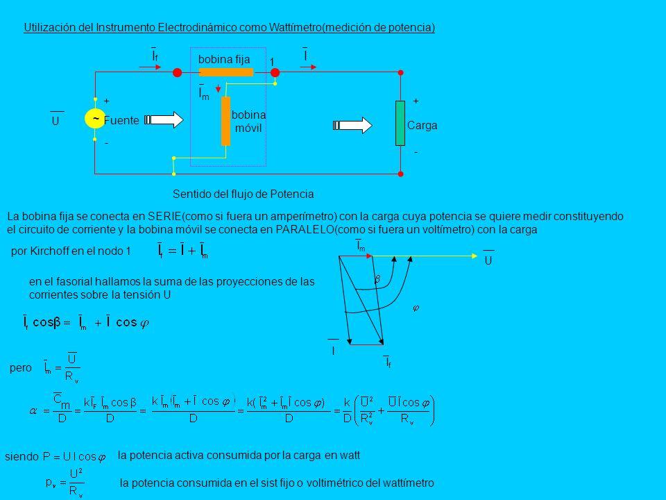 Utilización del Instrumento Electrodinámico como Wattímetro(medición de potencia)