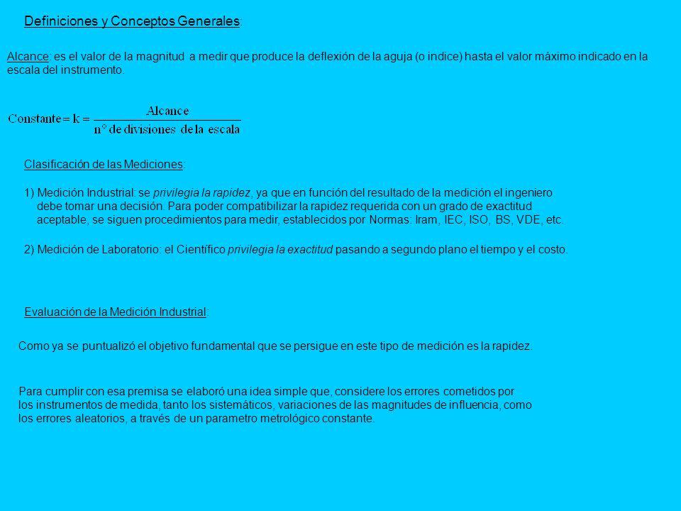 Definiciones y Conceptos Generales: