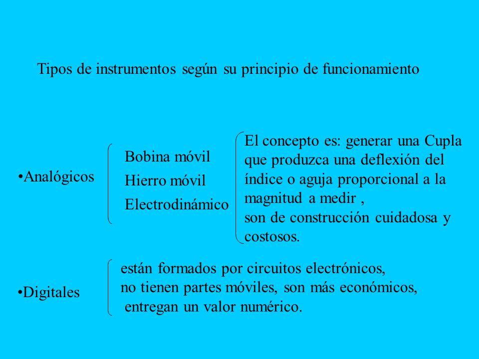 Tipos de instrumentos según su principio de funcionamiento