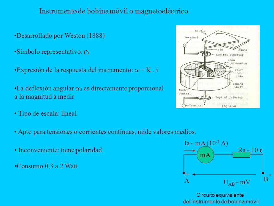 - + Instrumento de bobina móvil o magnetoeléctrico