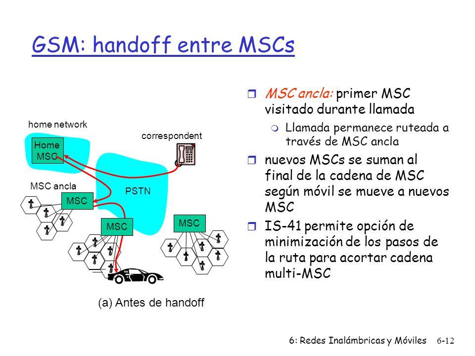GSM: handoff entre MSCs