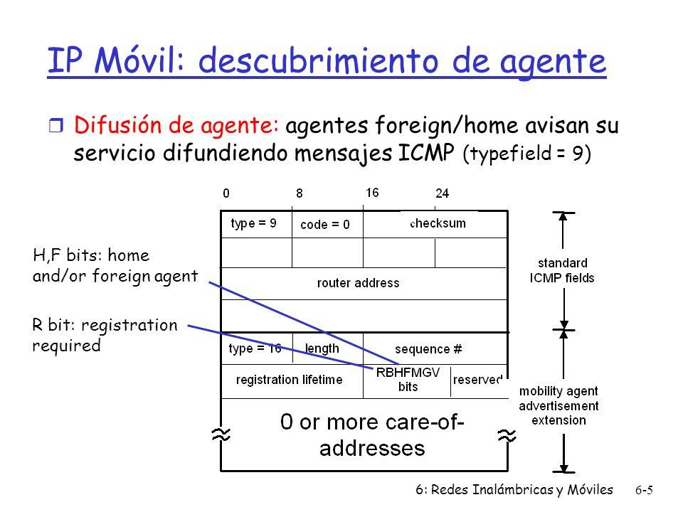 IP Móvil: descubrimiento de agente