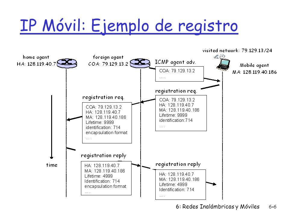 IP Móvil: Ejemplo de registro