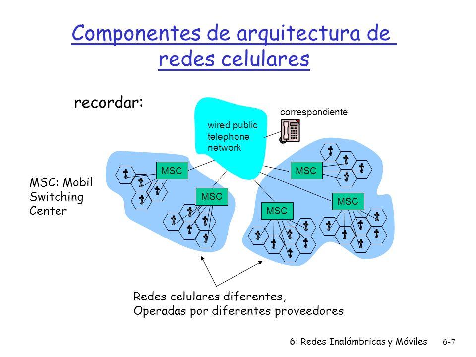 Componentes de arquitectura de redes celulares