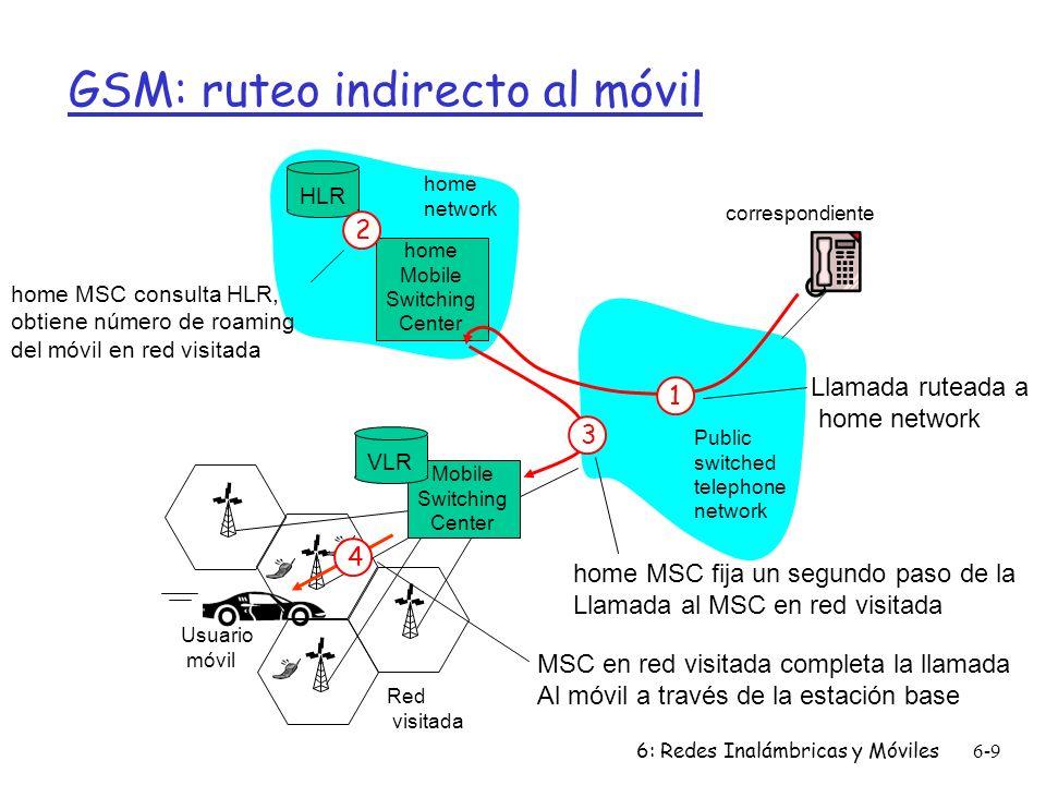 GSM: ruteo indirecto al móvil