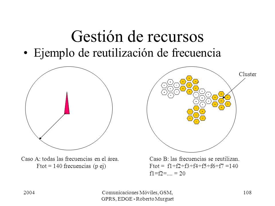 Gestión de recursos Ejemplo de reutilización de frecuencia Cluster