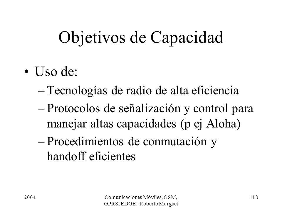 Objetivos de Capacidad