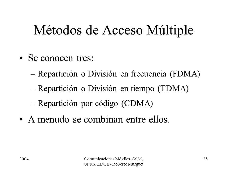 Métodos de Acceso Múltiple
