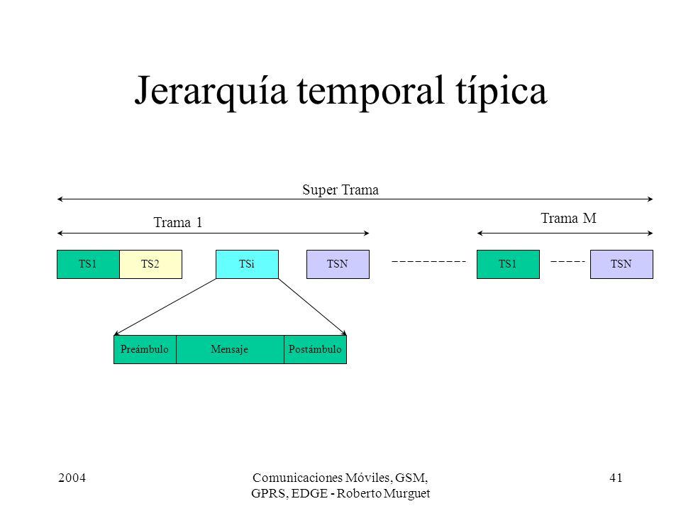 Jerarquía temporal típica